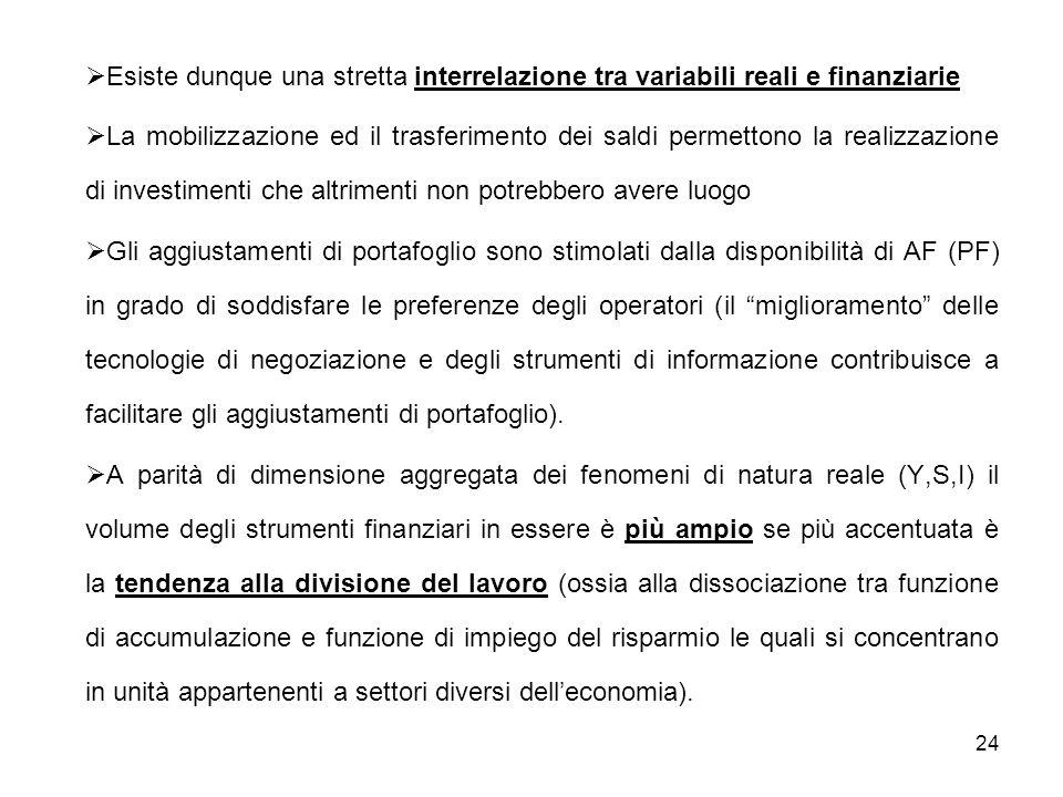 24 Esiste dunque una stretta interrelazione tra variabili reali e finanziarie La mobilizzazione ed il trasferimento dei saldi permettono la realizzazi