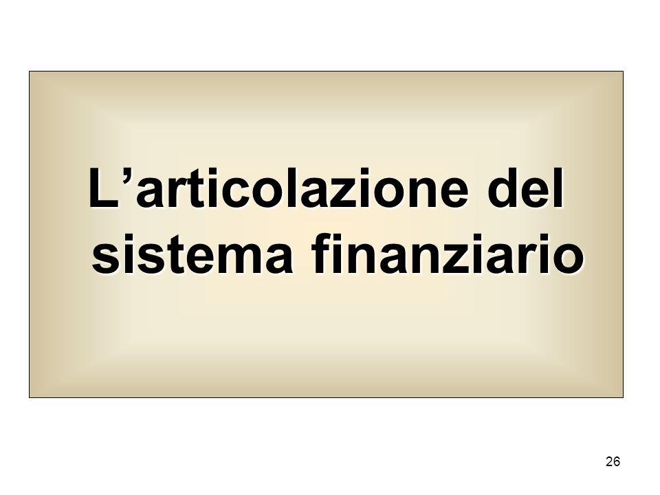 26 Larticolazione del sistema finanziario