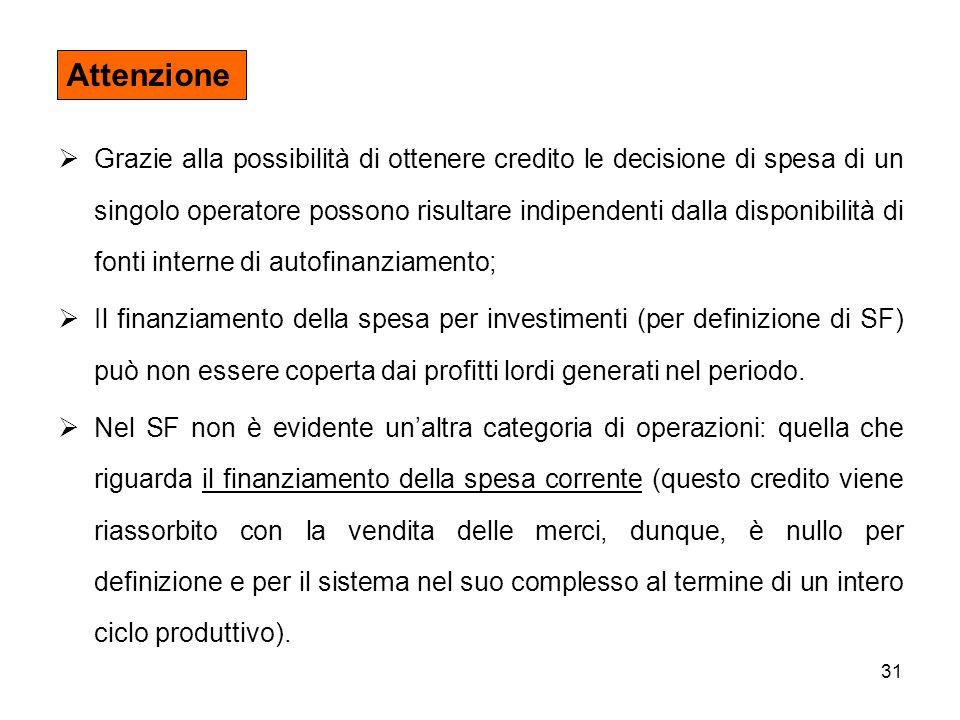 32 Levoluzione del sistema finanziario porta come logica conseguenza ad un ampliamento delle tipologie di intermediari esistenti Larticolazione del sistema finanziario