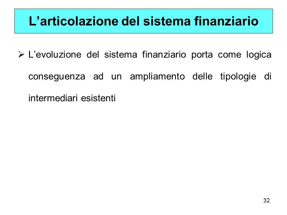 32 Levoluzione del sistema finanziario porta come logica conseguenza ad un ampliamento delle tipologie di intermediari esistenti Larticolazione del si