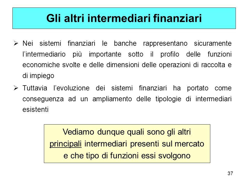 37 Gli altri intermediari finanziari Nei sistemi finanziari le banche rappresentano sicuramente lintermediario più importante sotto il profilo delle f