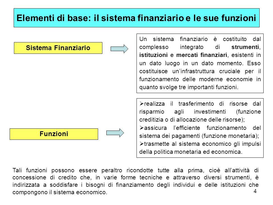 4 Sistema Finanziario Un sistema finanziario è costituito dal complesso integrato di strumenti, istituzioni e mercati finanziari, esistenti in un dato
