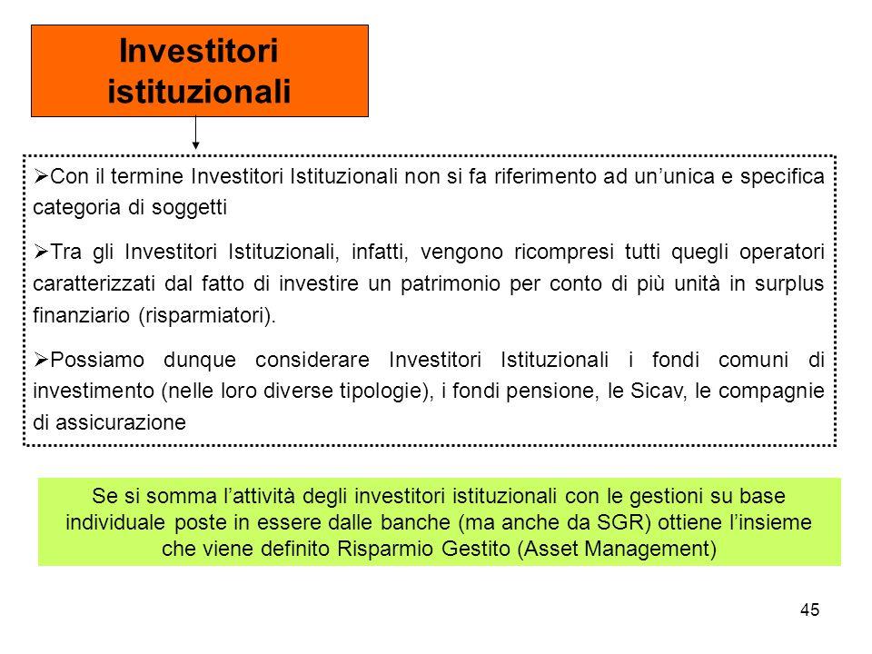 45 Investitori istituzionali Con il termine Investitori Istituzionali non si fa riferimento ad ununica e specifica categoria di soggetti Tra gli Inves