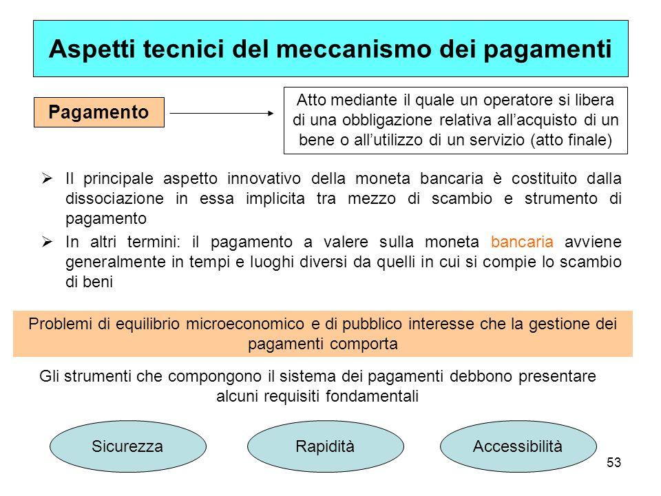 53 Aspetti tecnici del meccanismo dei pagamenti Il principale aspetto innovativo della moneta bancaria è costituito dalla dissociazione in essa implic