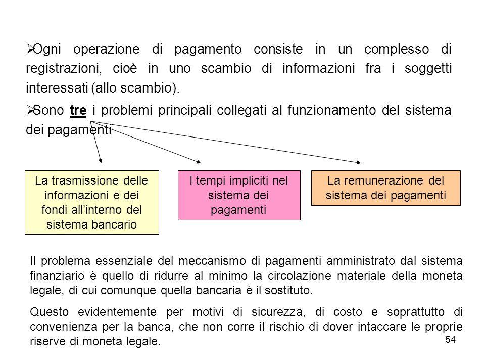 54 Ogni operazione di pagamento consiste in un complesso di registrazioni, cioè in uno scambio di informazioni fra i soggetti interessati (allo scambi