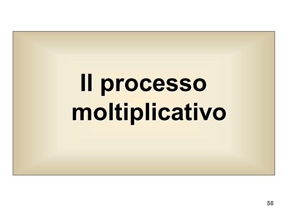 56 Il processo moltiplicativo