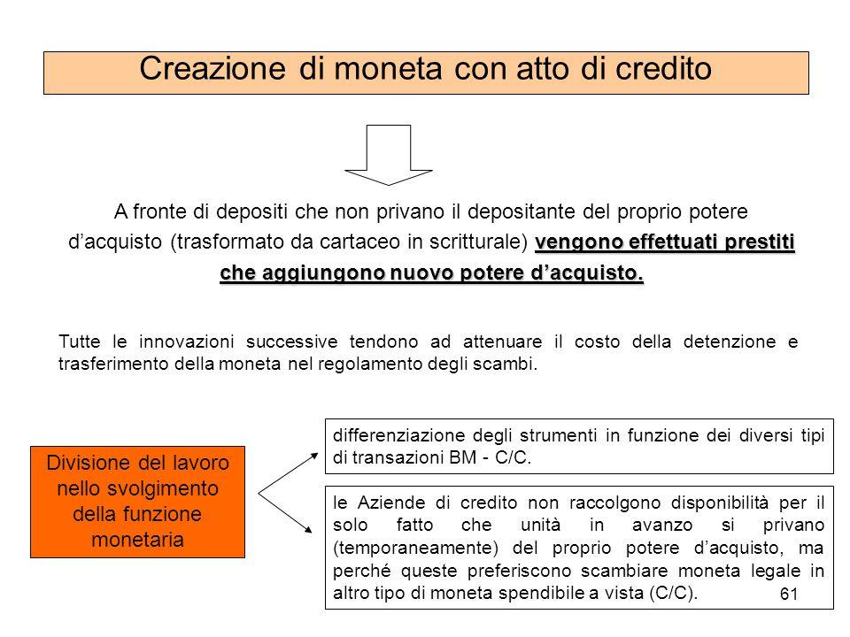 61 Creazione di moneta con atto di credito vengono effettuati prestiti che aggiungono nuovo potere dacquisto. A fronte di depositi che non privano il