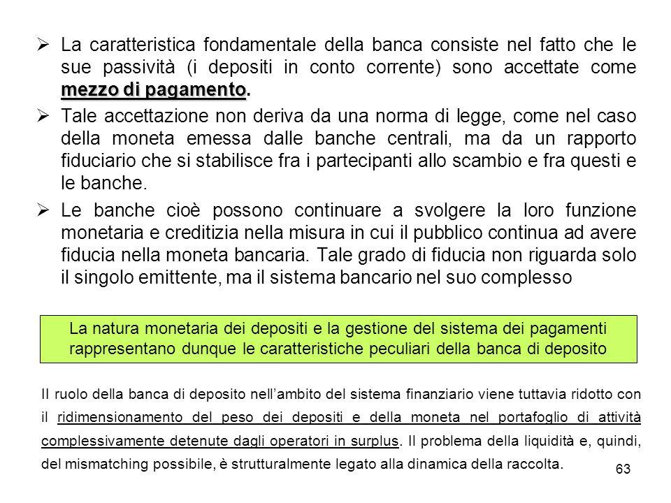 63 mezzo di pagamento La caratteristica fondamentale della banca consiste nel fatto che le sue passività (i depositi in conto corrente) sono accettate