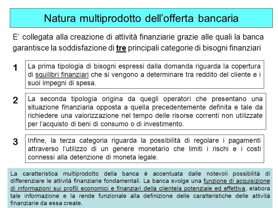 69 Natura multiprodotto dellofferta bancaria tre E collegata alla creazione di attività finanziarie grazie alle quali la banca garantisce la soddisfaz