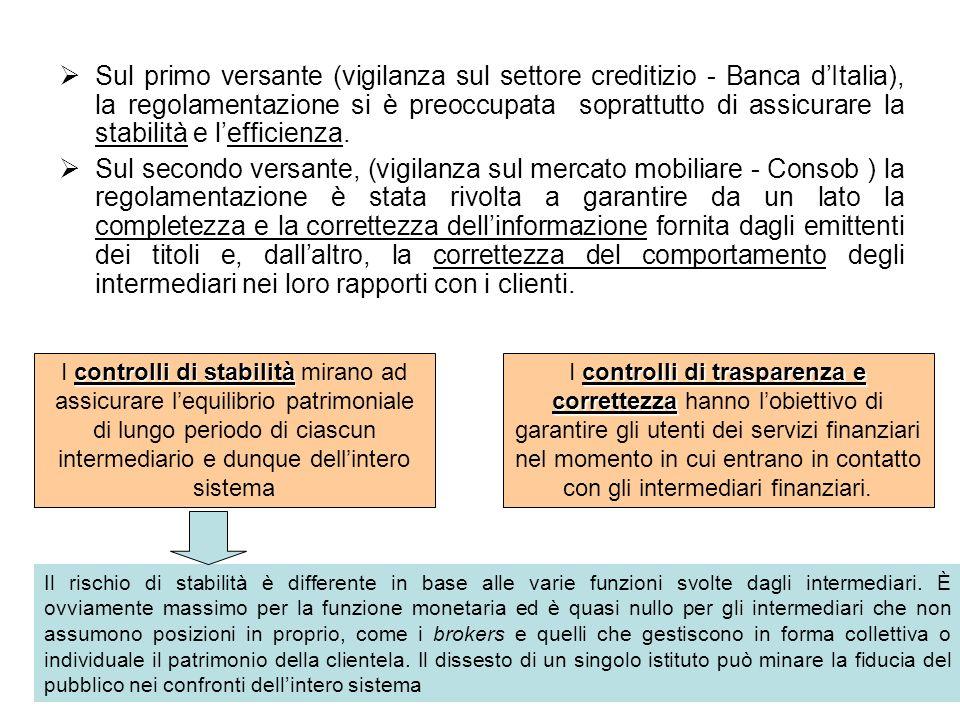 72 Sul primo versante (vigilanza sul settore creditizio - Banca dItalia), la regolamentazione si è preoccupata soprattutto di assicurare la stabilità