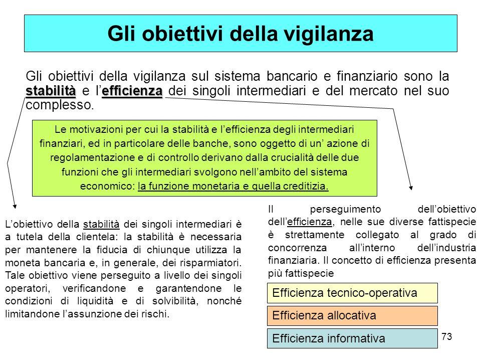 73 Gli obiettivi della vigilanza stabilitàefficienza Gli obiettivi della vigilanza sul sistema bancario e finanziario sono la stabilità e lefficienza