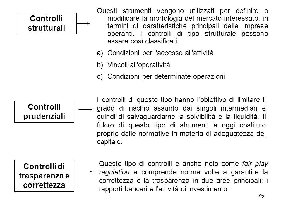 75 Controlli strutturali Controlli prudenziali Controlli di trasparenza e correttezza Questi strumenti vengono utilizzati per definire o modificare la