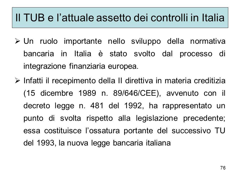 76 Il TUB e lattuale assetto dei controlli in Italia Un ruolo importante nello sviluppo della normativa bancaria in Italia è stato svolto dal processo