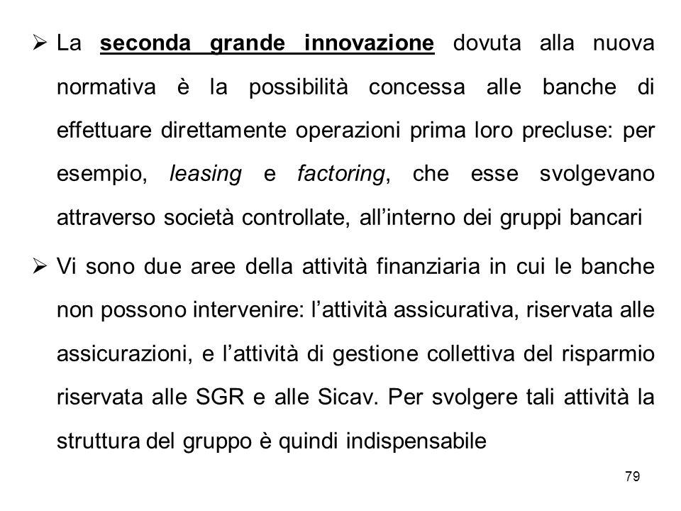 79 La seconda grande innovazione dovuta alla nuova normativa è la possibilità concessa alle banche di effettuare direttamente operazioni prima loro pr