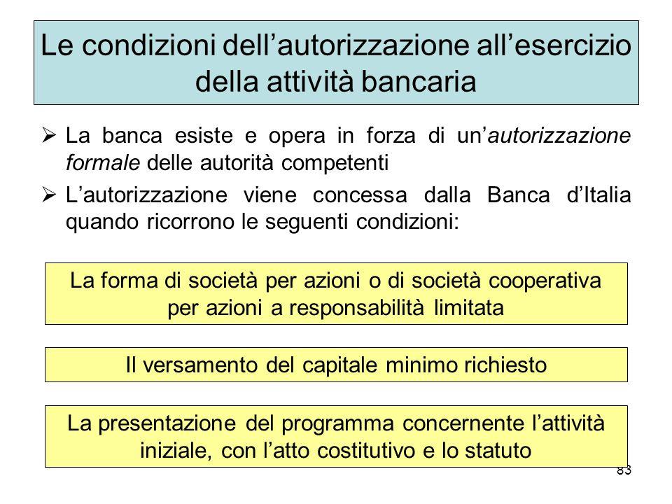 83 Le condizioni dellautorizzazione allesercizio della attività bancaria La banca esiste e opera in forza di unautorizzazione formale delle autorità c