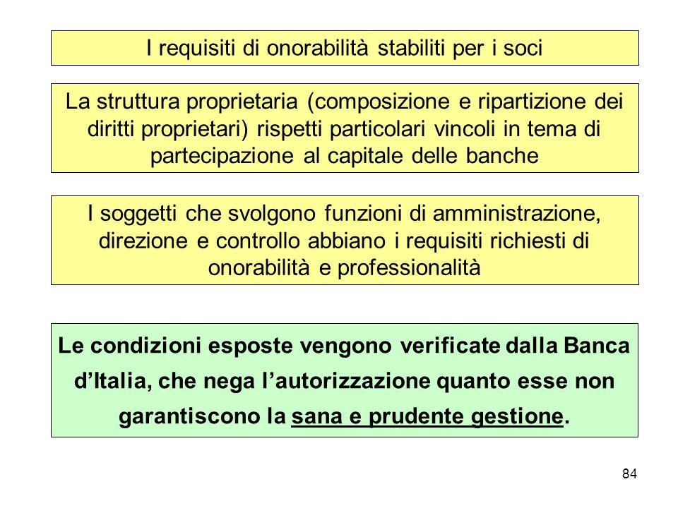 84 I requisiti di onorabilità stabiliti per i soci La struttura proprietaria (composizione e ripartizione dei diritti proprietari) rispetti particolar