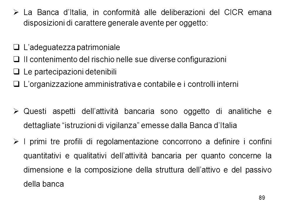 89 La Banca dItalia, in conformità alle deliberazioni del CICR emana disposizioni di carattere generale avente per oggetto: Ladeguatezza patrimoniale