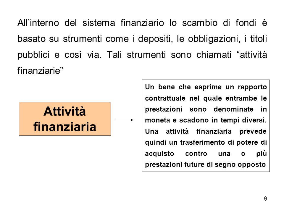 10 La natura del contratto sottostante Il tempo Elementi fondamentali delle attività finanziarie In una attività finanziaria le prestazioni delle due parti in causa sono rette da un contratto che può appartenere a tipologie diverse, che hanno implicazioni economiche diverse.