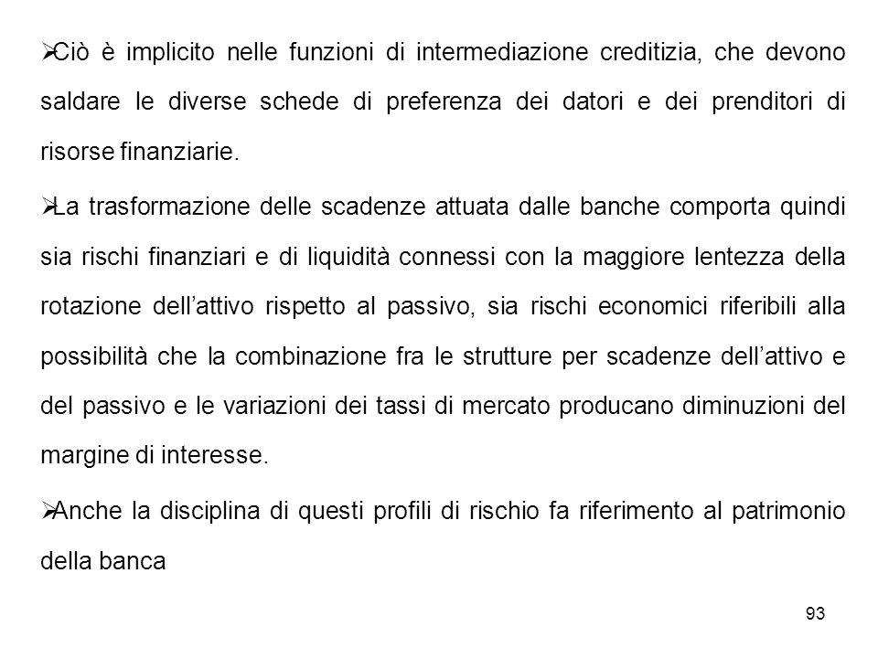 93 Ciò è implicito nelle funzioni di intermediazione creditizia, che devono saldare le diverse schede di preferenza dei datori e dei prenditori di ris