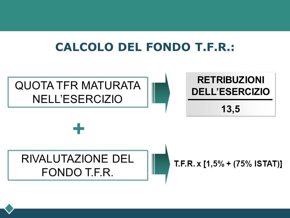 CALCOLO DEL FONDO T.F.R.: QUOTA TFR MATURATA NELLESERCIZIO RIVALUTAZIONE DEL FONDO T.F.R. + RETRIBUZIONI DELLESERCIZIO 13,5 T.F.R. x [1,5% + (75% ISTA