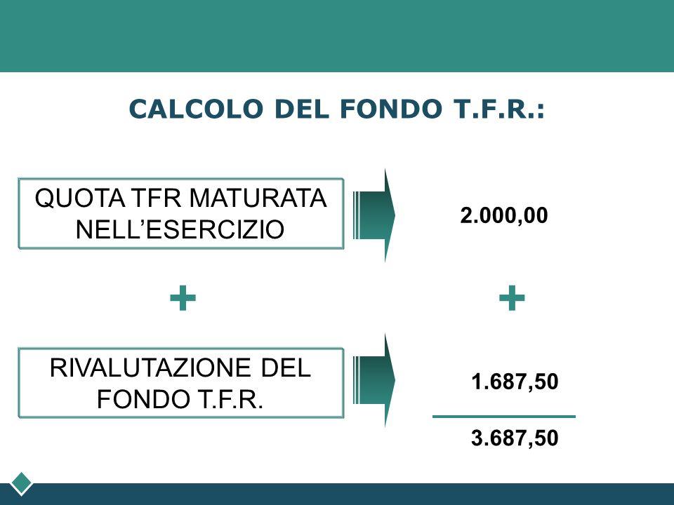 CALCOLO DEL FONDO T.F.R.: QUOTA TFR MATURATA NELLESERCIZIO RIVALUTAZIONE DEL FONDO T.F.R. + 2.000,00 1.687,50 + 3.687,50
