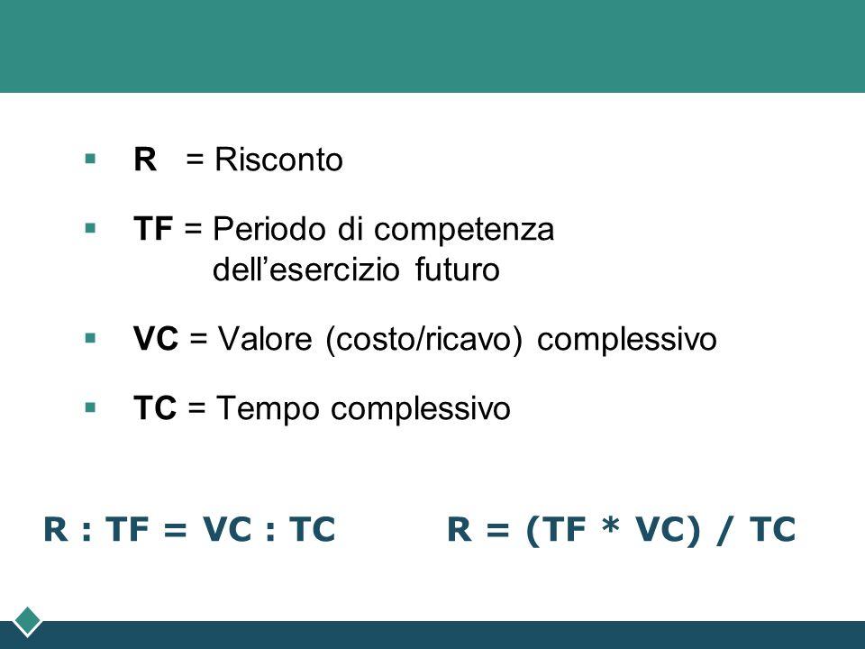 R = Risconto TF = Periodo di competenza dellesercizio futuro VC = Valore (costo/ricavo) complessivo TC = Tempo complessivo R : TF = VC : TC R = (TF *