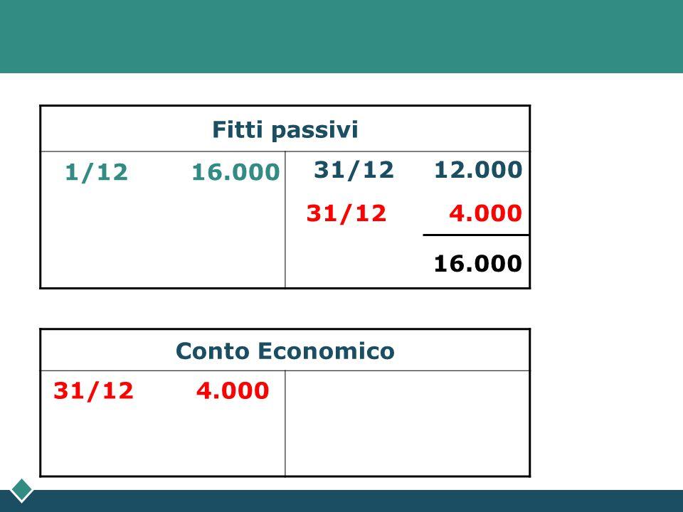 Fitti passivi 31/12 12.000 Conto Economico 31/12 4.000 1/12 16.000 31/12 4.000 16.000