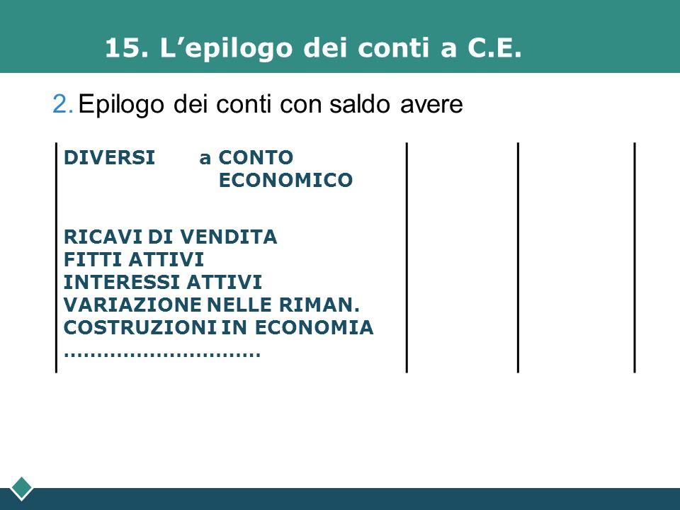 15. Lepilogo dei conti a C.E. DIVERSI a CONTO ECONOMICO RICAVI DI VENDITA FITTI ATTIVI INTERESSI ATTIVI VARIAZIONE NELLE RIMAN. COSTRUZIONI IN ECONOMI