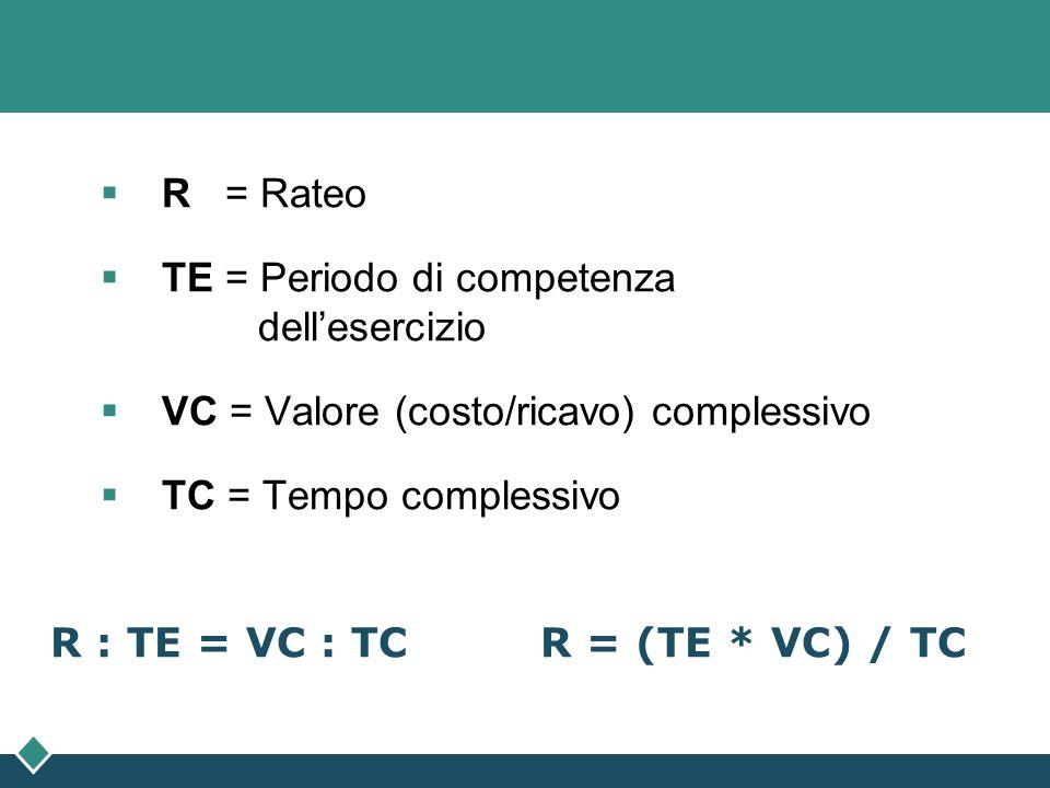 R = Rateo TE = Periodo di competenza dellesercizio VC = Valore (costo/ricavo) complessivo TC = Tempo complessivo R : TE = VC : TC R = (TE * VC) / TC