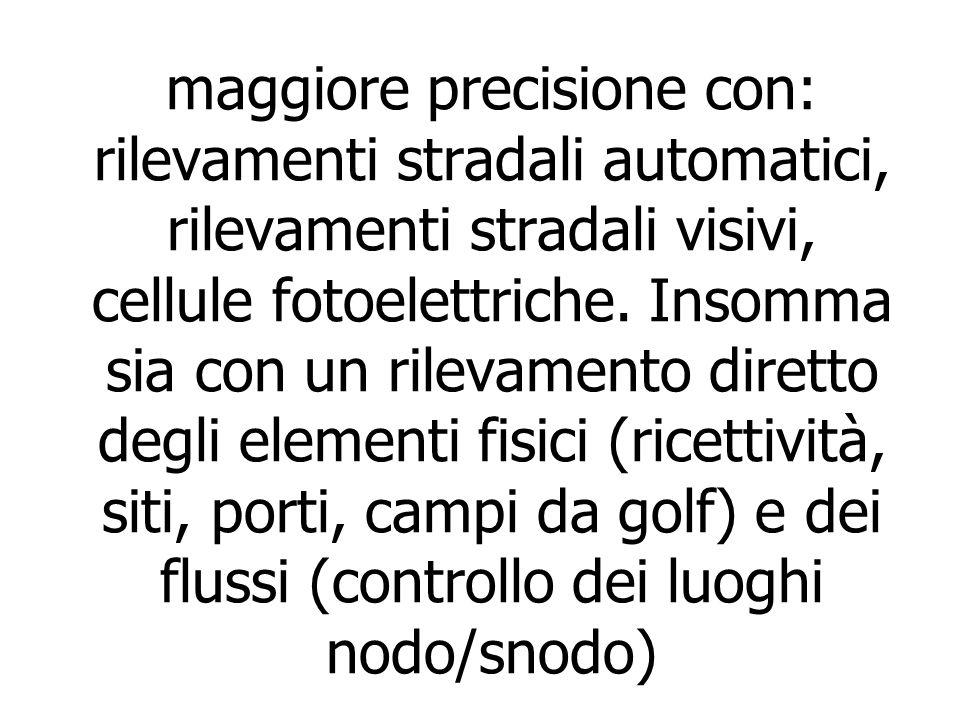 maggiore precisione con: rilevamenti stradali automatici, rilevamenti stradali visivi, cellule fotoelettriche. Insomma sia con un rilevamento diretto