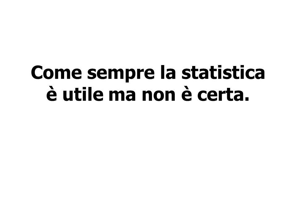 Come sempre la statistica è utile ma non è certa.