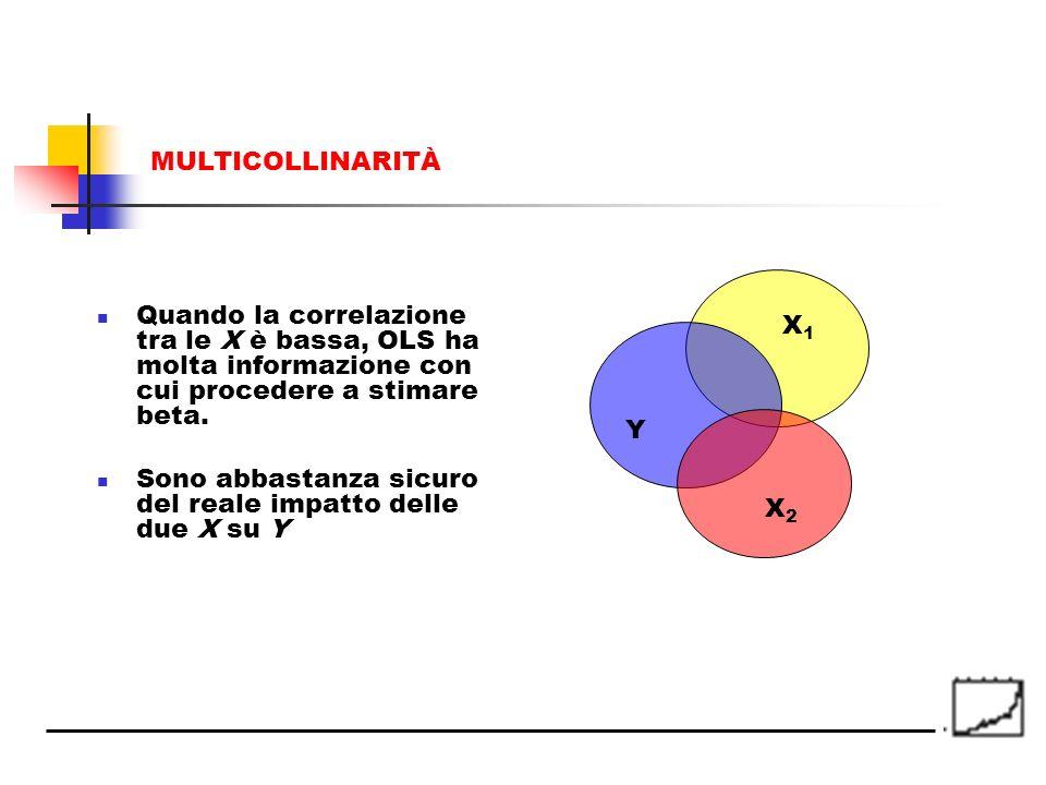 Tuttavia, la multicollinarità può causare problemi A mano a mano che il grado di multicollinarità aumenta lammontare di informazione indipendente si r