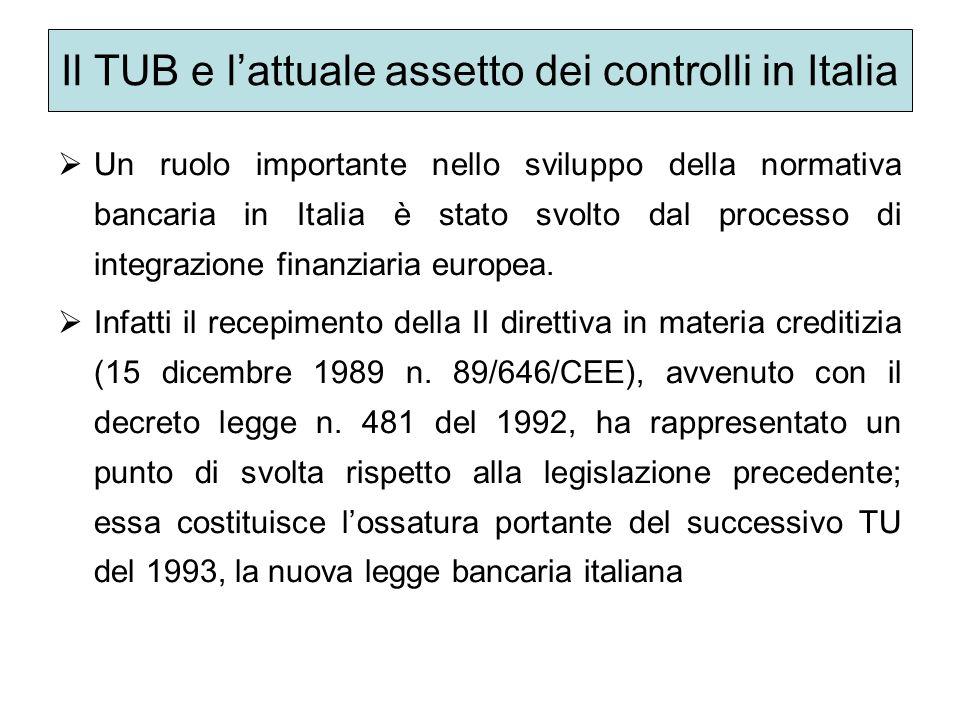 Il TUB e lattuale assetto dei controlli in Italia Un ruolo importante nello sviluppo della normativa bancaria in Italia è stato svolto dal processo di