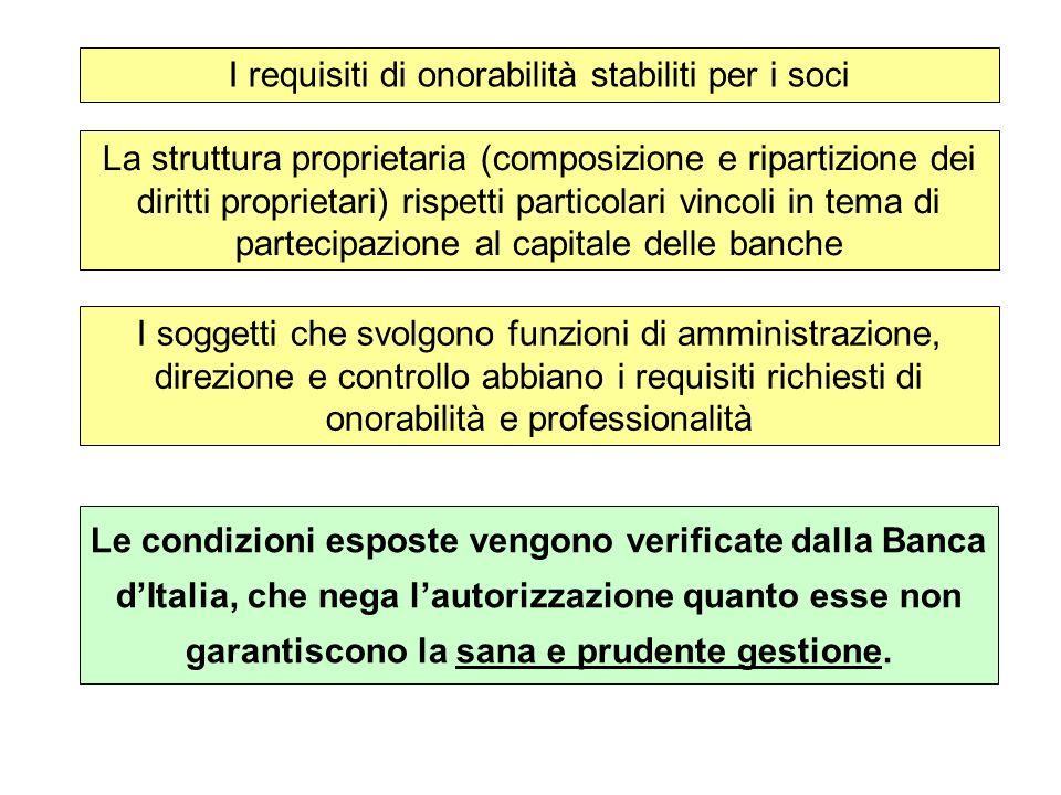I requisiti di onorabilità stabiliti per i soci La struttura proprietaria (composizione e ripartizione dei diritti proprietari) rispetti particolari v