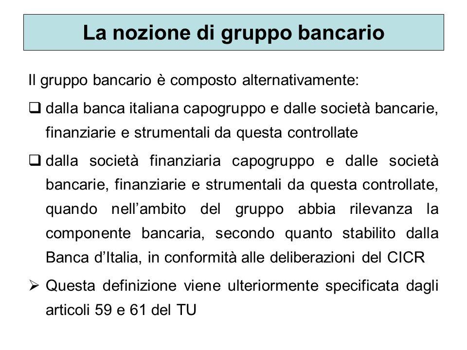 La nozione di gruppo bancario Il gruppo bancario è composto alternativamente: dalla banca italiana capogruppo e dalle società bancarie, finanziarie e