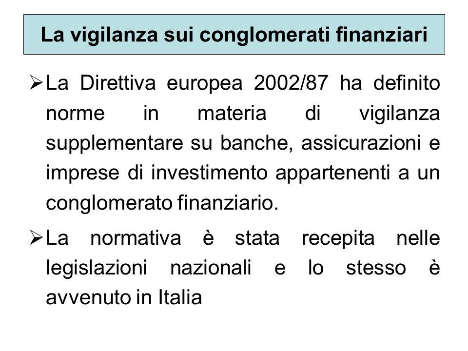 La vigilanza sui conglomerati finanziari La Direttiva europea 2002/87 ha definito norme in materia di vigilanza supplementare su banche, assicurazioni