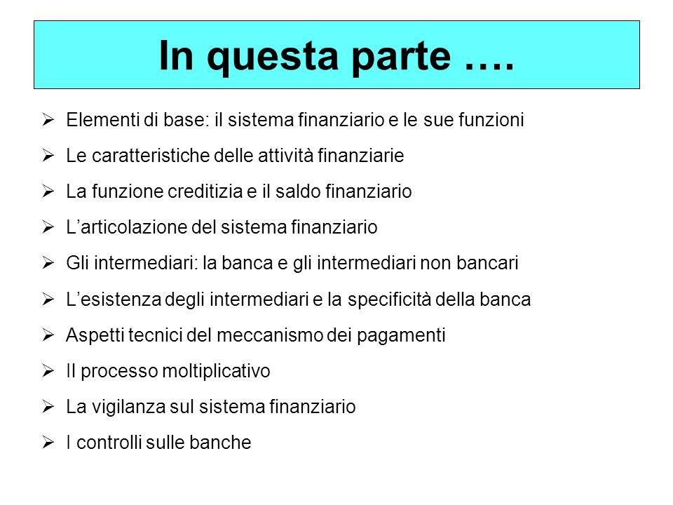 In questa parte …. Elementi di base: il sistema finanziario e le sue funzioni Le caratteristiche delle attività finanziarie La funzione creditizia e i