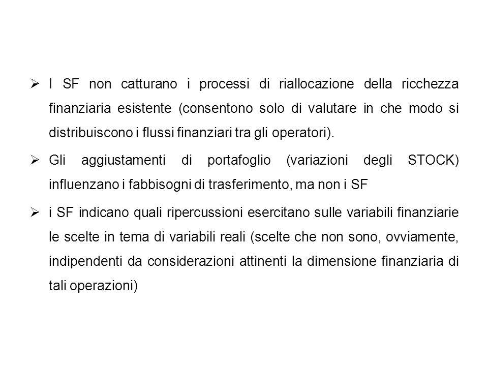 I SF non catturano i processi di riallocazione della ricchezza finanziaria esistente (consentono solo di valutare in che modo si distribuiscono i flus