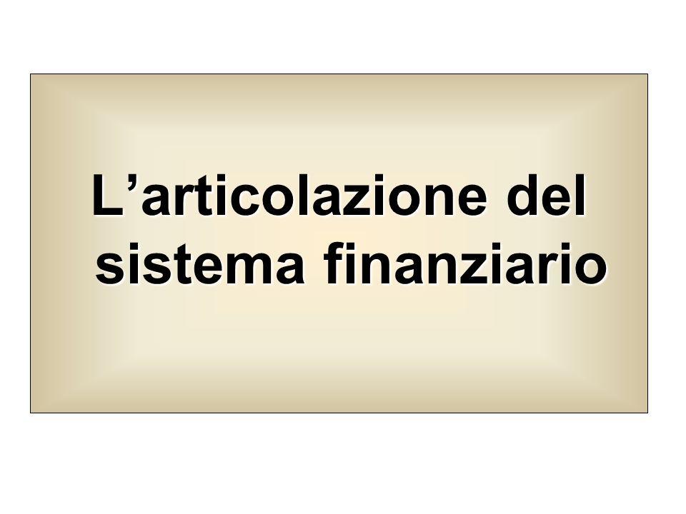 Larticolazione del sistema finanziario