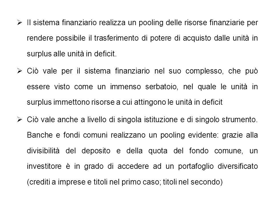 Il sistema finanziario realizza un pooling delle risorse finanziarie per rendere possibile il trasferimento di potere di acquisto dalle unità in surpl