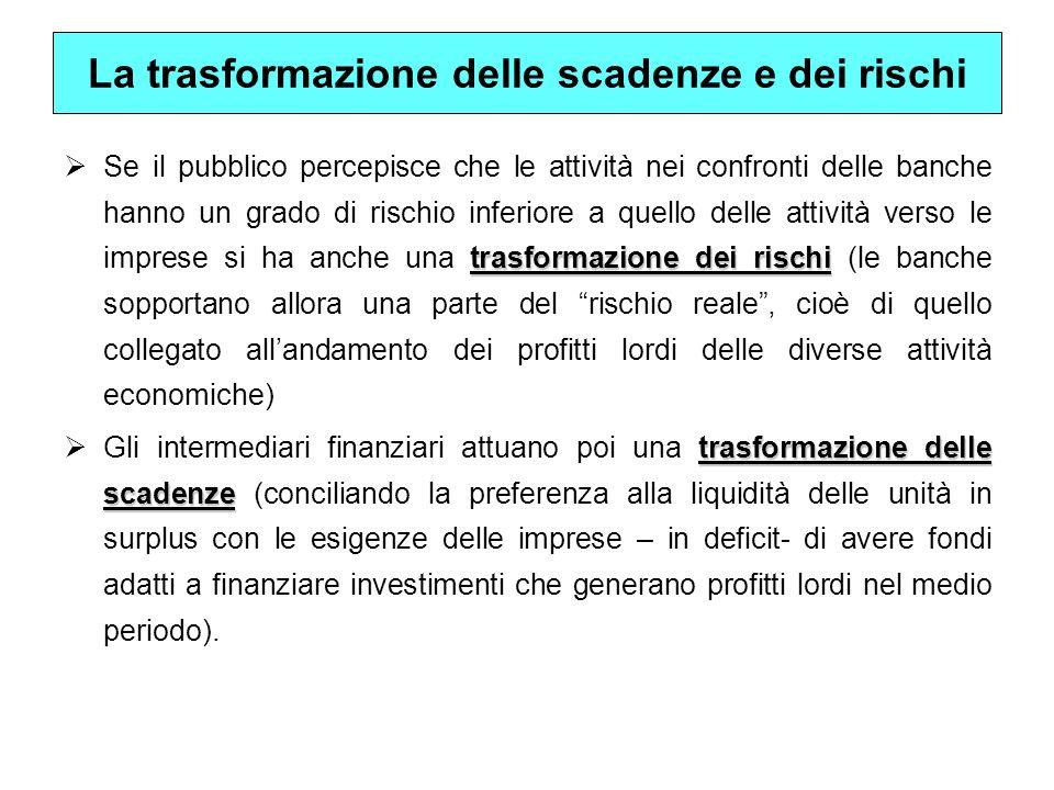 La trasformazione delle scadenze e dei rischi trasformazione dei rischi Se il pubblico percepisce che le attività nei confronti delle banche hanno un