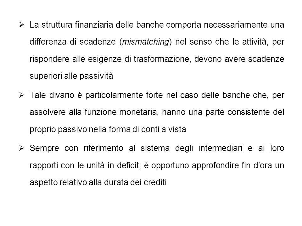 La struttura finanziaria delle banche comporta necessariamente una differenza di scadenze (mismatching) nel senso che le attività, per rispondere alle