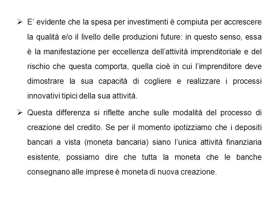 E evidente che la spesa per investimenti è compiuta per accrescere la qualità e/o il livello delle produzioni future: in questo senso, essa è la manif
