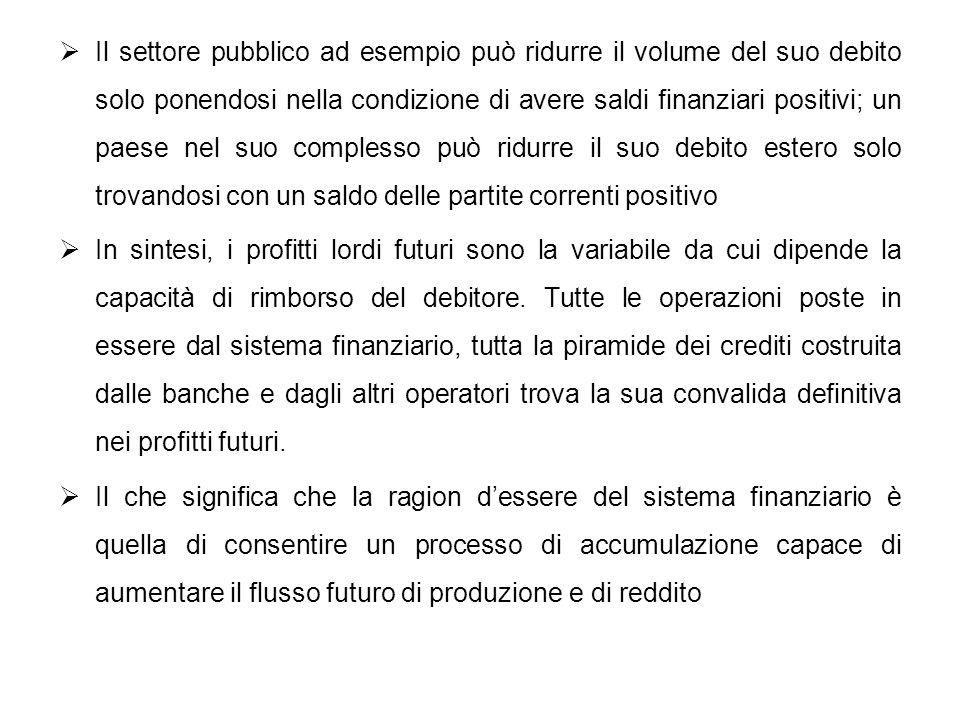 Il settore pubblico ad esempio può ridurre il volume del suo debito solo ponendosi nella condizione di avere saldi finanziari positivi; un paese nel s