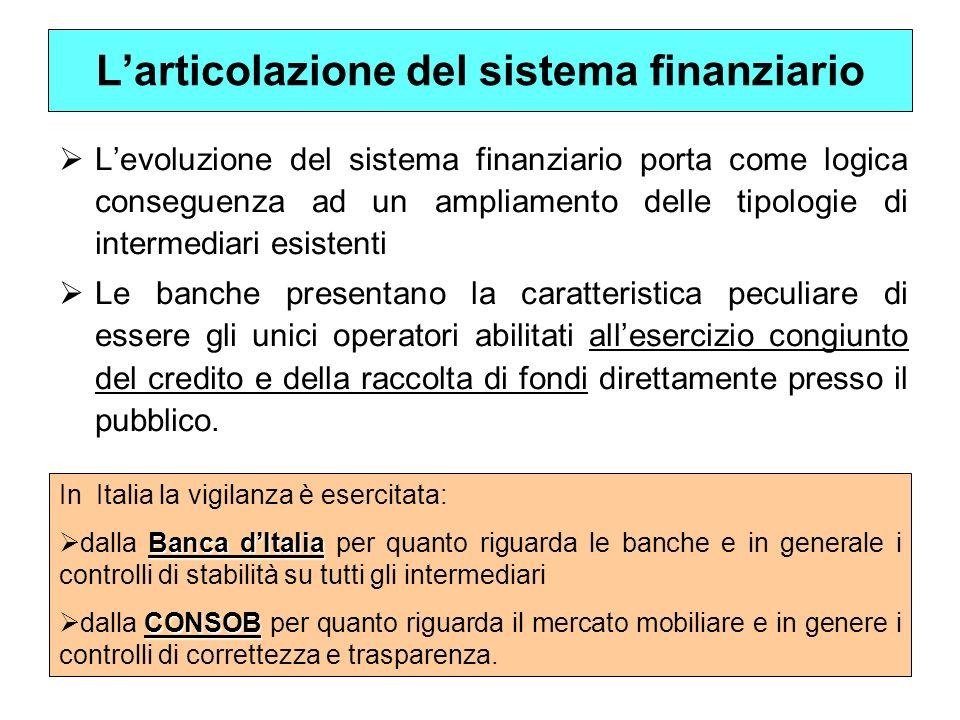 Levoluzione del sistema finanziario porta come logica conseguenza ad un ampliamento delle tipologie di intermediari esistenti Le banche presentano la