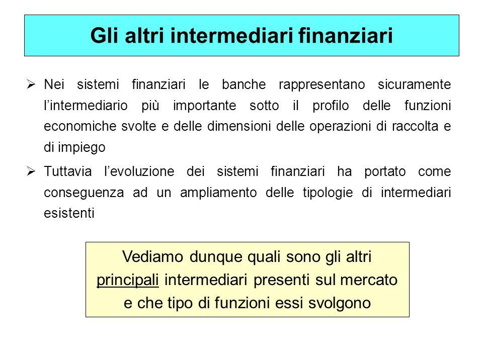 Gli altri intermediari finanziari Nei sistemi finanziari le banche rappresentano sicuramente lintermediario più importante sotto il profilo delle funz