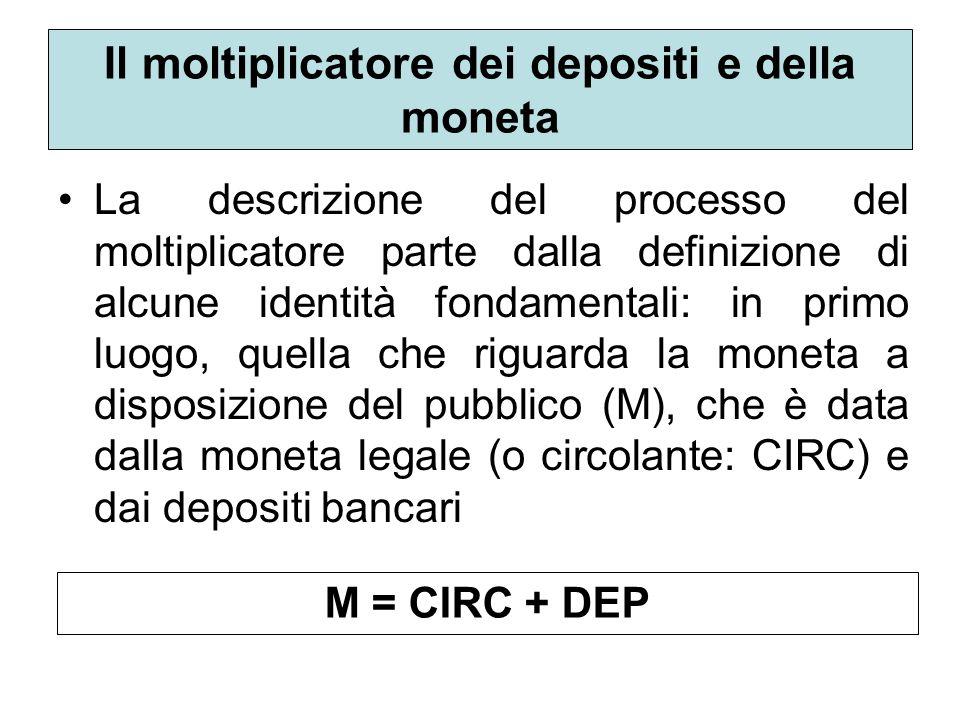 Il moltiplicatore dei depositi e della moneta La descrizione del processo del moltiplicatore parte dalla definizione di alcune identità fondamentali: