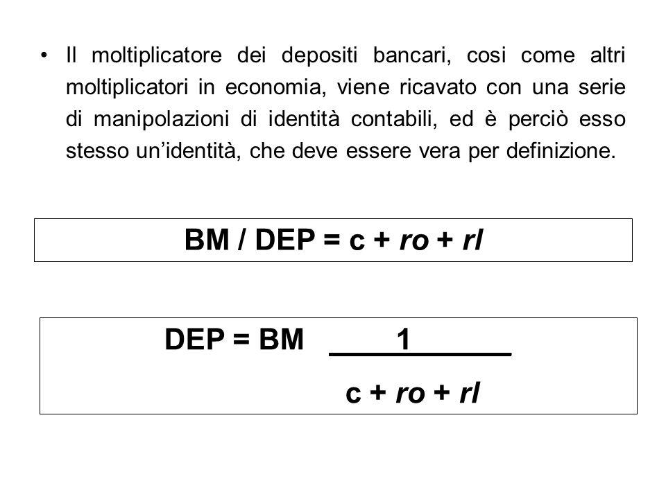 Il moltiplicatore dei depositi bancari, cosi come altri moltiplicatori in economia, viene ricavato con una serie di manipolazioni di identità contabil