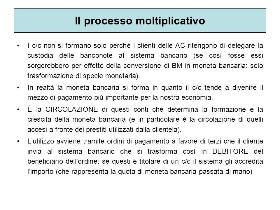 Il processo moltiplicativo I c/c non si formano solo perché i clienti delle AC ritengono di delegare la custodia delle banconote al sistema bancario (