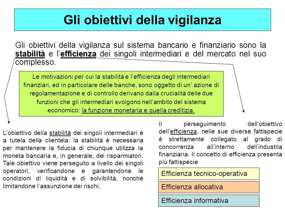 Gli obiettivi della vigilanza stabilitàefficienza Gli obiettivi della vigilanza sul sistema bancario e finanziario sono la stabilità e lefficienza dei